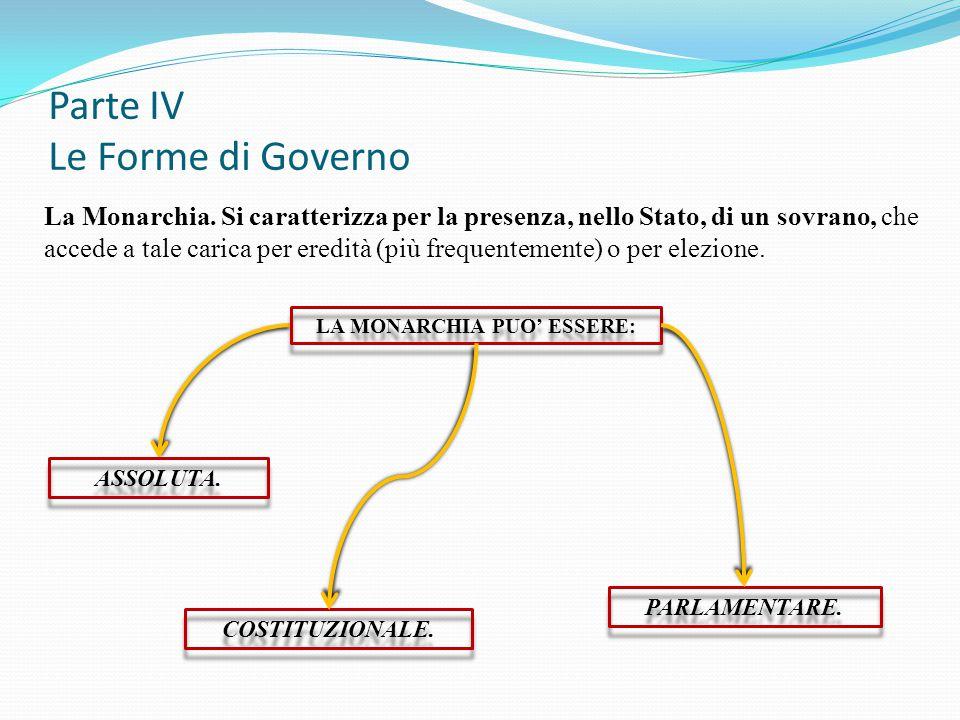 Parte IV Le Forme di Governo La Monarchia. Si caratterizza per la presenza, nello Stato, di un sovrano, che accede a tale carica per eredità (più freq