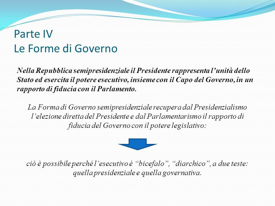 Parte IV Le Forme di Governo Nella Repubblica semipresidenziale il Presidente rappresenta l'unità dello Stato ed esercita il potere esecutivo, insieme