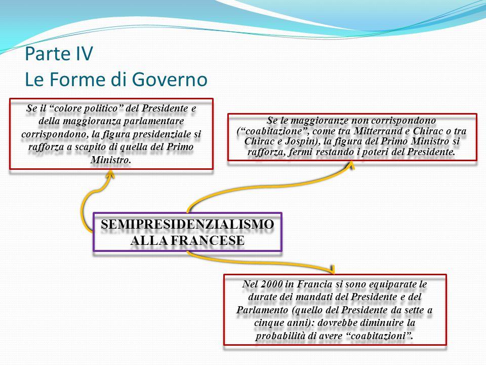 """Parte IV Le Forme di Governo SEMIPRESIDENZIALISMO ALLA FRANCESE Se il """"colore politico"""" del Presidente e della maggioranza parlamentare corrispondono,"""