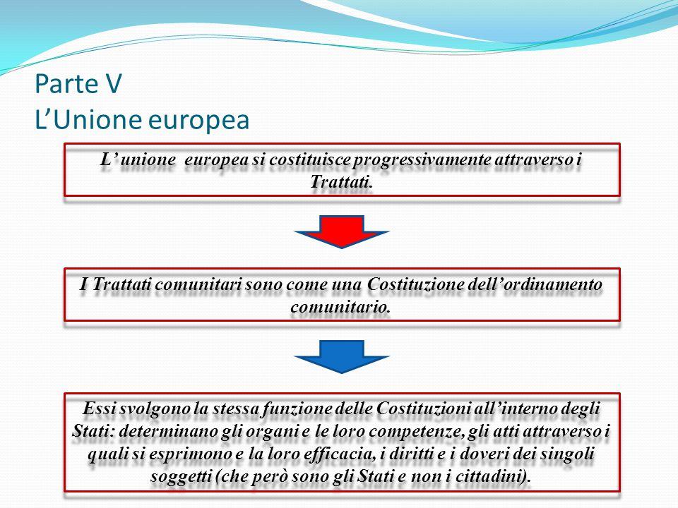 L' unione europea si costituisce progressivamente attraverso i Trattati. I Trattati comunitari sono come una Costituzione dell'ordinamento comunitario
