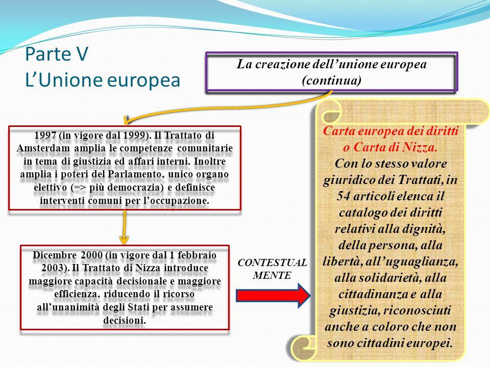 Parte V L'Unione europea 1997 (in vigore dal 1999). Il Trattato di Amsterdam amplia le competenze comunitarie in tema di giustizia ed affari interni.