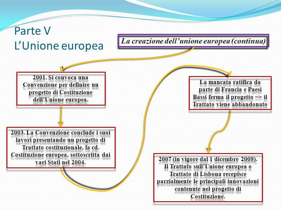 Parte V L'Unione europea 2001. Si convoca una Convenzione per definire un progetto di Costituzione dell'Unione europea. La mancata ratifica da parte d