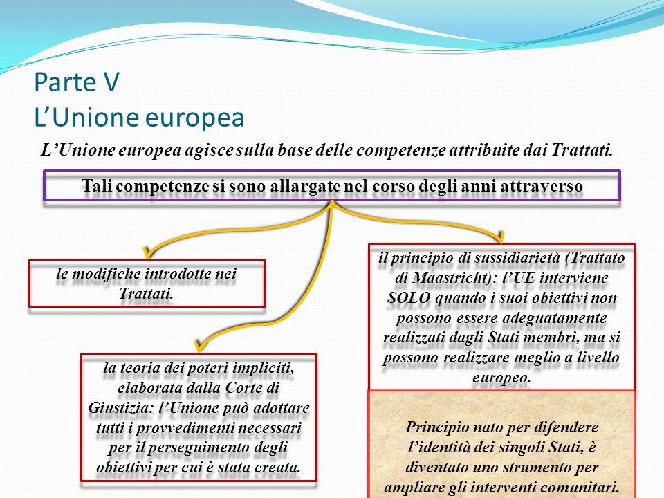 Parte V L'Unione europea Tali competenze si sono allargate nel corso degli anni attraverso il principio di sussidiarietà (Trattato di Maastricht): l'U
