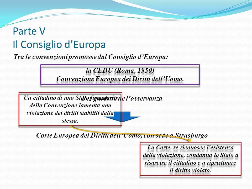 Tra le convenzioni promosse dal Consiglio d'Europa: la CEDU (Roma, 1950) Convenzione Europea dei Diritti dell'Uomo. la CEDU (Roma, 1950) Convenzione E