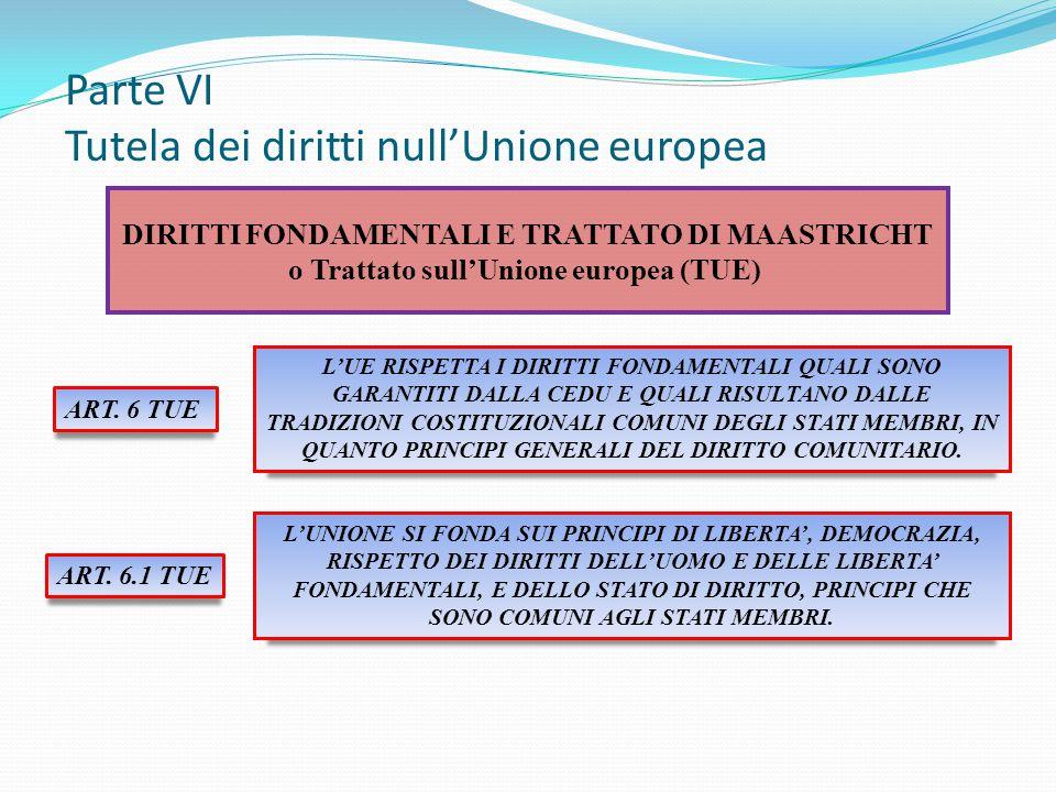 DIRITTI FONDAMENTALI E TRATTATO DI MAASTRICHT o Trattato sull'Unione europea (TUE) L'UE RISPETTA I DIRITTI FONDAMENTALI QUALI SONO GARANTITI DALLA CED