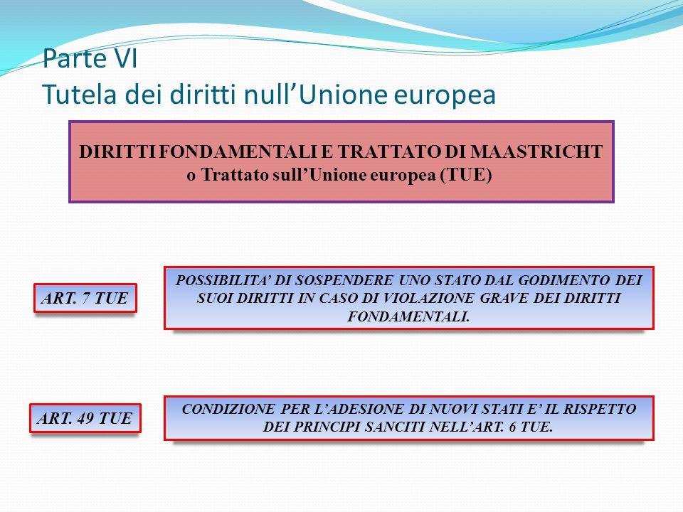 DIRITTI FONDAMENTALI E TRATTATO DI MAASTRICHT o Trattato sull'Unione europea (TUE) POSSIBILITA' DI SOSPENDERE UNO STATO DAL GODIMENTO DEI SUOI DIRITTI