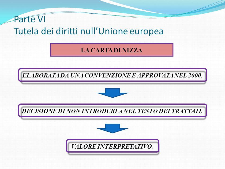 LA CARTA DI NIZZA Parte VI Tutela dei diritti null'Unione europea ELABORATA DA UNA CONVENZIONE E APPROVATA NEL 2000. DECISIONE DI NON INTRODURLA NEL T