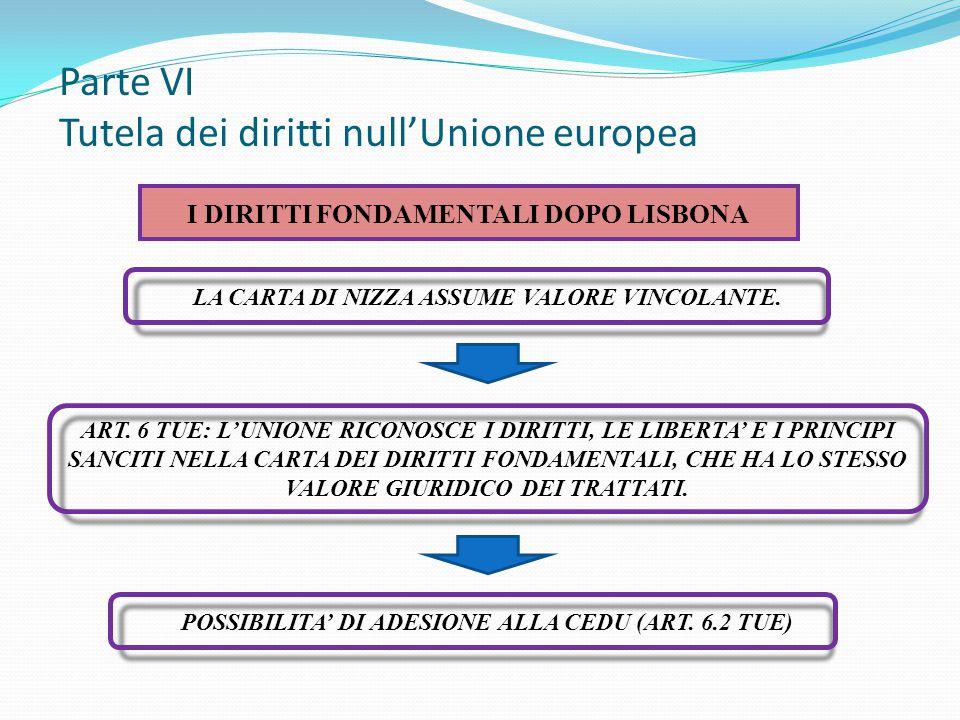 I DIRITTI FONDAMENTALI DOPO LISBONA Parte VI Tutela dei diritti null'Unione europea LA CARTA DI NIZZA ASSUME VALORE VINCOLANTE. ART. 6 TUE: L'UNIONE R