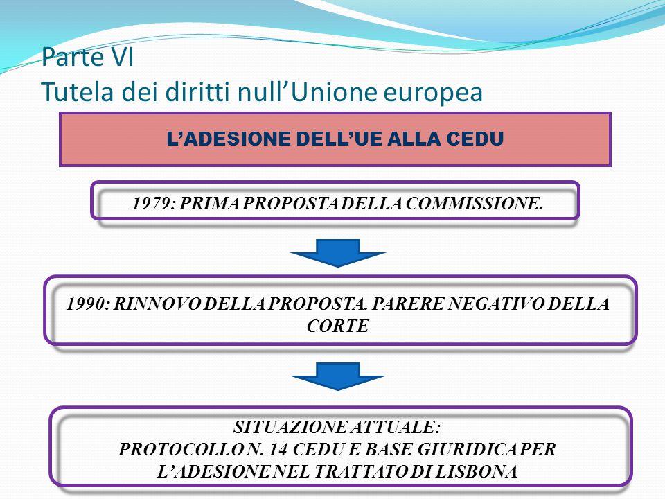 L'ADESIONE DELL'UE ALLA CEDU Parte VI Tutela dei diritti null'Unione europea 1979: PRIMA PROPOSTA DELLA COMMISSIONE. 1990: RINNOVO DELLA PROPOSTA. PAR