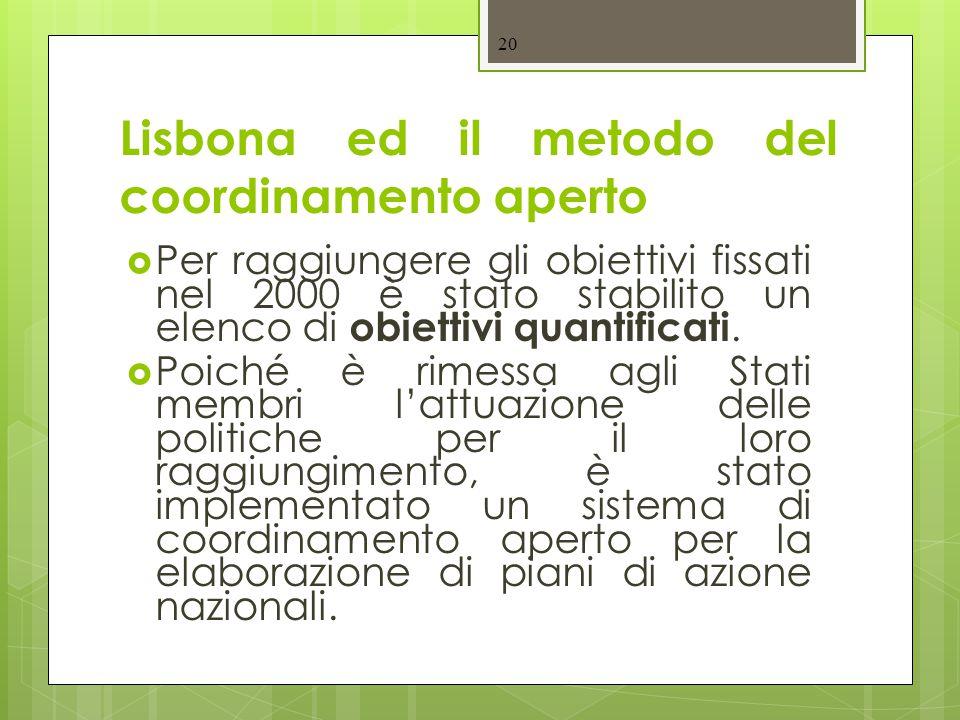 20 Lisbona ed il metodo del coordinamento aperto  Per raggiungere gli obiettivi fissati nel 2000 è stato stabilito un elenco di obiettivi quantificat