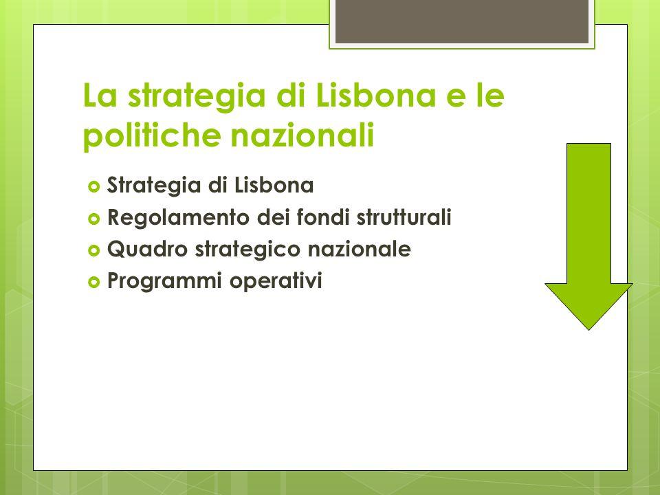 La strategia di Lisbona e le politiche nazionali  Strategia di Lisbona  Regolamento dei fondi strutturali  Quadro strategico nazionale  Programmi