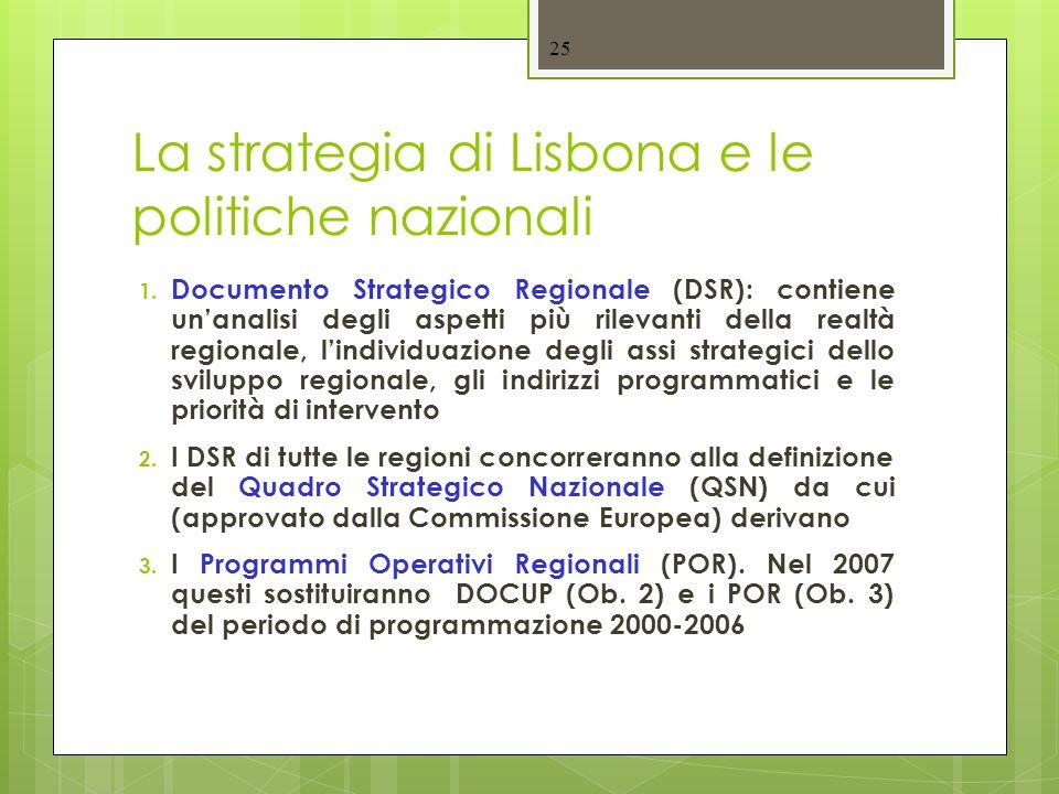 La strategia di Lisbona e le politiche nazionali 1. Documento Strategico Regionale (DSR): contiene un'analisi degli aspetti più rilevanti della realtà