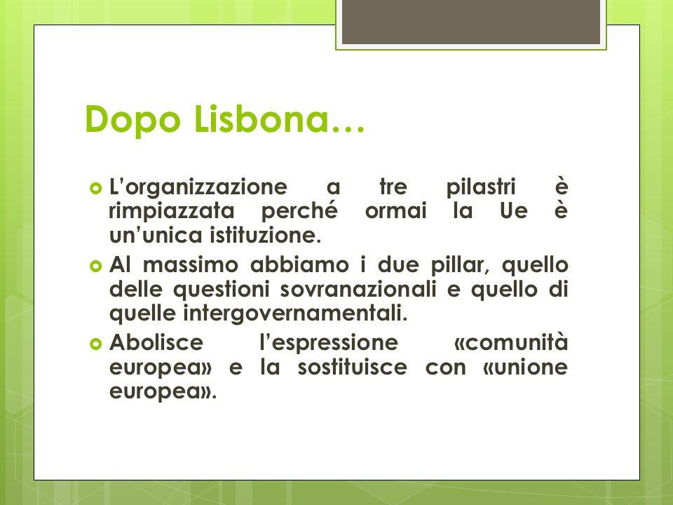 Dopo Lisbona…  L'organizzazione a tre pilastri è rimpiazzata perché ormai la Ue è un'unica istituzione.  Al massimo abbiamo i due pillar, quello del