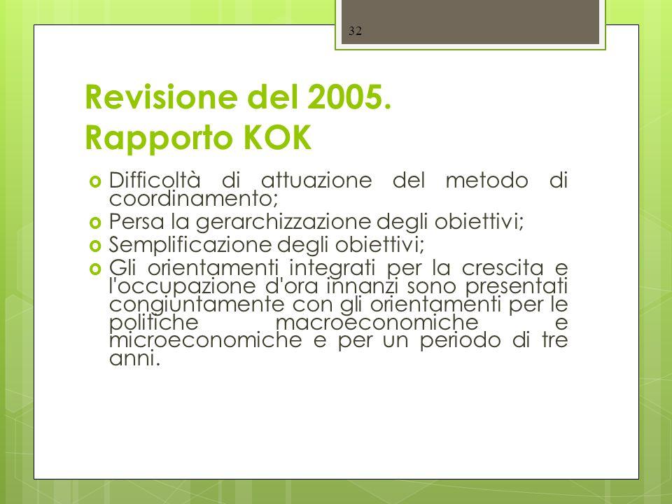 32 Revisione del 2005. Rapporto KOK  Difficoltà di attuazione del metodo di coordinamento;  Persa la gerarchizzazione degli obiettivi;  Semplificaz