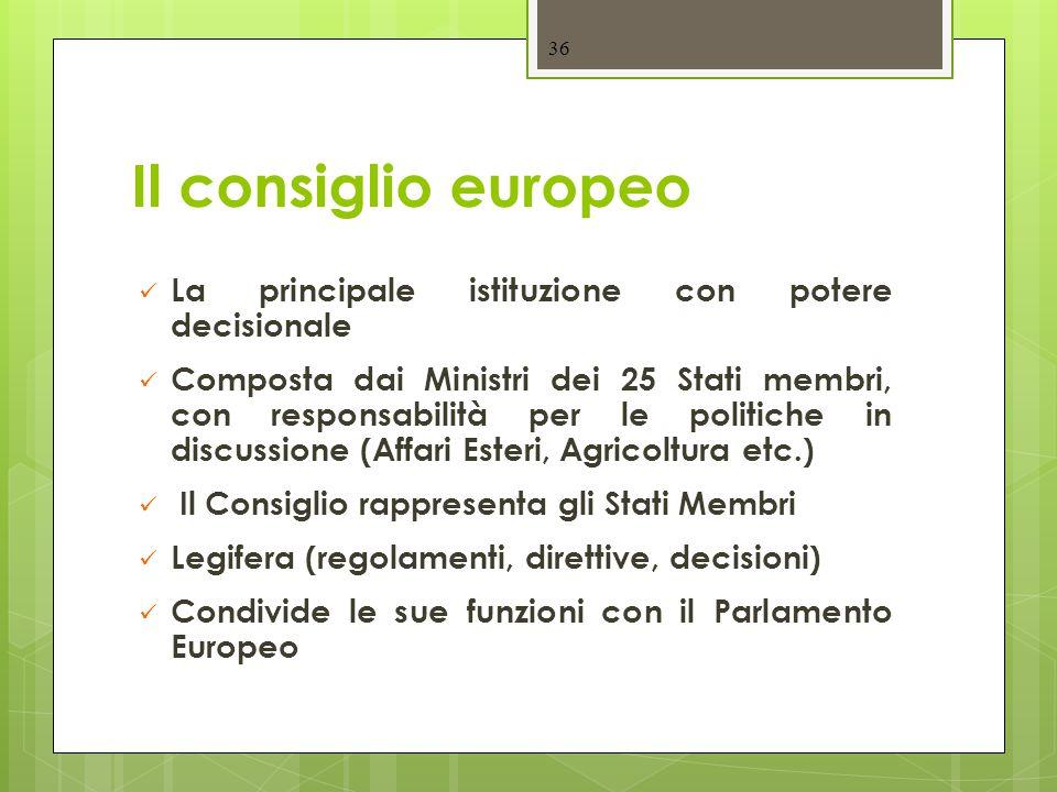 36 Il consiglio europeo La principale istituzione con potere decisionale Composta dai Ministri dei 25 Stati membri, con responsabilità per le politiche in discussione (Affari Esteri, Agricoltura etc.) Il Consiglio rappresenta gli Stati Membri Legifera (regolamenti, direttive, decisioni) Condivide le sue funzioni con il Parlamento Europeo