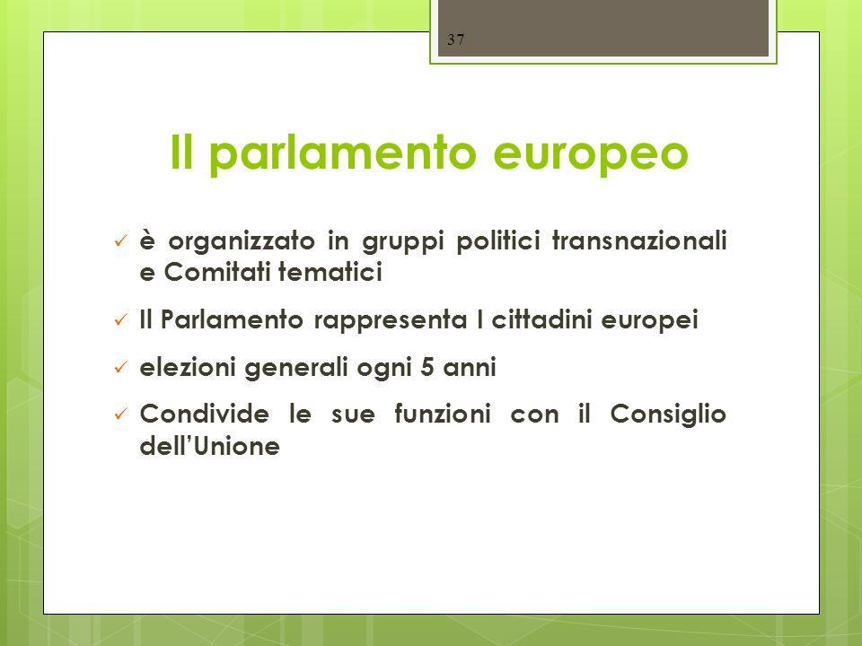 37 Il parlamento europeo è organizzato in gruppi politici transnazionali e Comitati tematici Il Parlamento rappresenta I cittadini europei elezioni generali ogni 5 anni Condivide le sue funzioni con il Consiglio dell'Unione