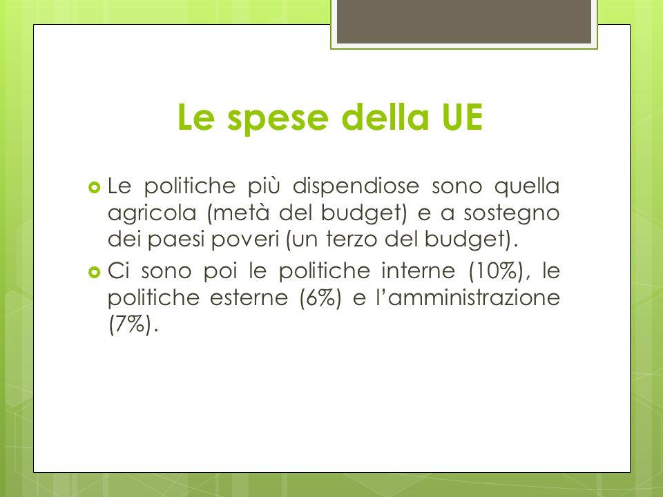 Le spese della UE  Le politiche più dispendiose sono quella agricola (metà del budget) e a sostegno dei paesi poveri (un terzo del budget).  Ci sono