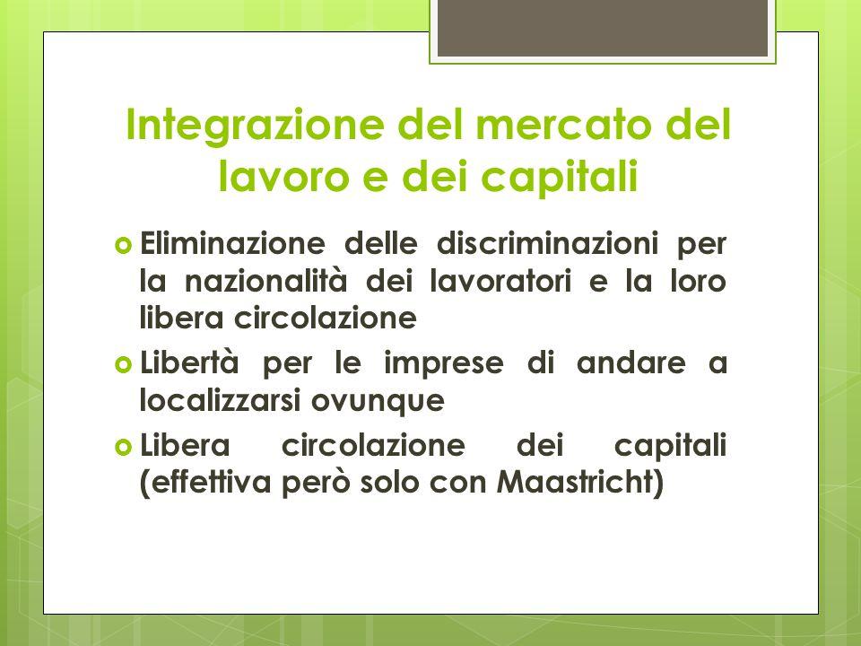 Integrazione del mercato del lavoro e dei capitali  Eliminazione delle discriminazioni per la nazionalità dei lavoratori e la loro libera circolazione  Libertà per le imprese di andare a localizzarsi ovunque  Libera circolazione dei capitali (effettiva però solo con Maastricht)