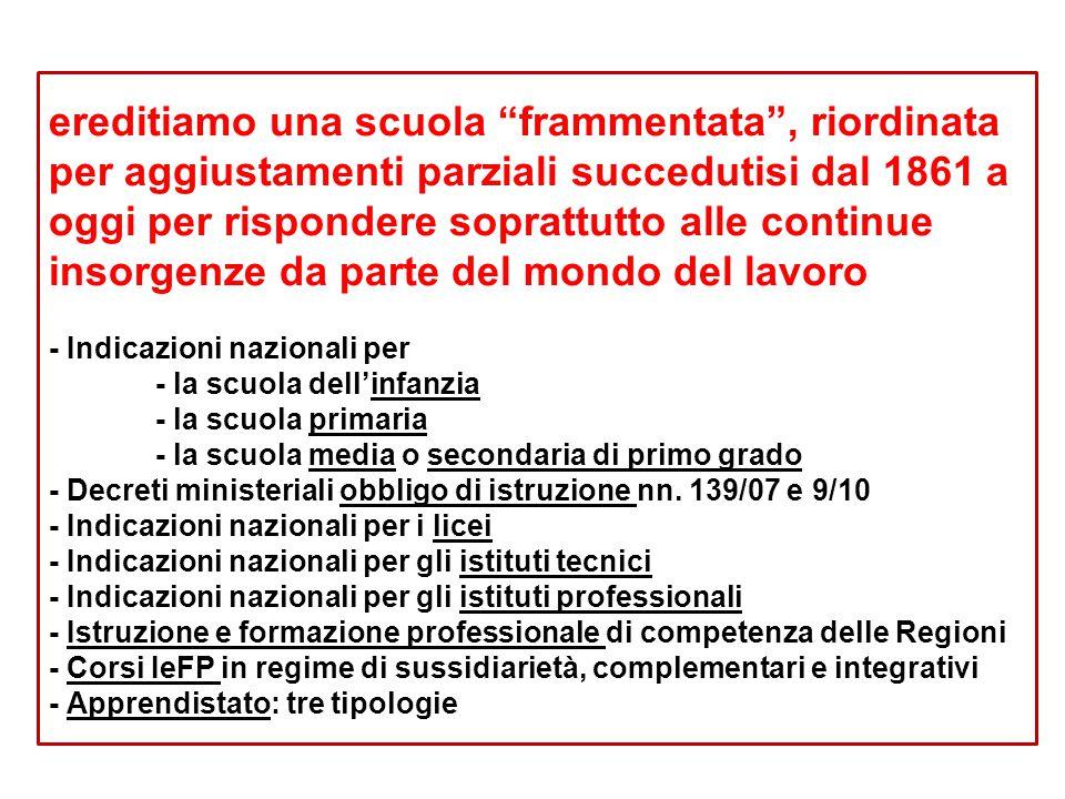 """ereditiamo una scuola """"frammentata"""", riordinata per aggiustamenti parziali succedutisi dal 1861 a oggi per rispondere soprattutto alle continue insorg"""