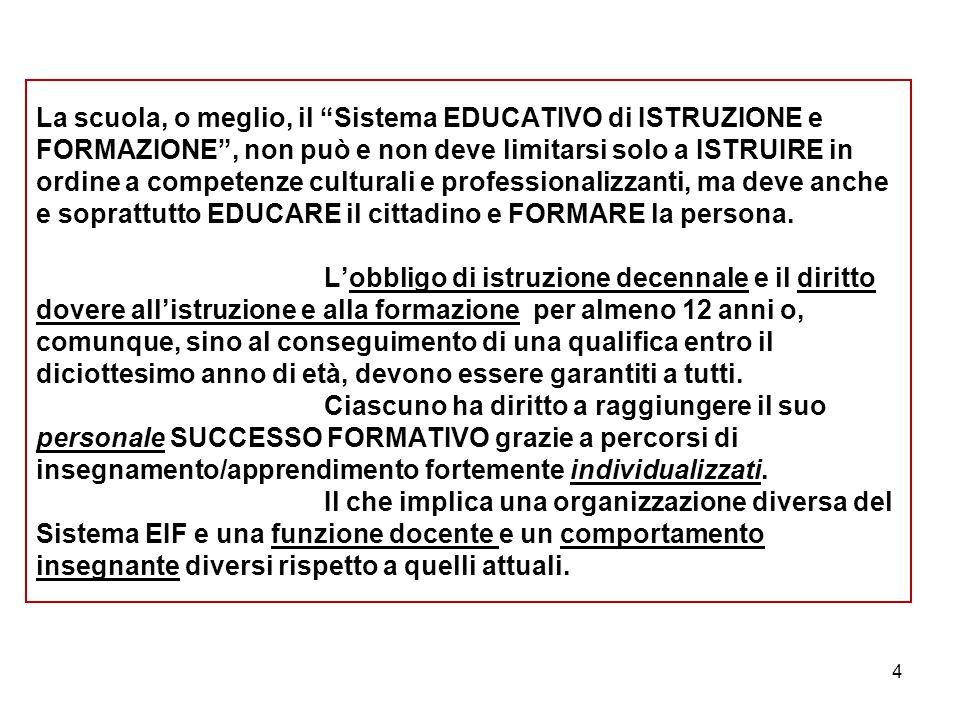 """La scuola, o meglio, il """"Sistema EDUCATIVO di ISTRUZIONE e FORMAZIONE"""", non può e non deve limitarsi solo a ISTRUIRE in ordine a competenze culturali"""