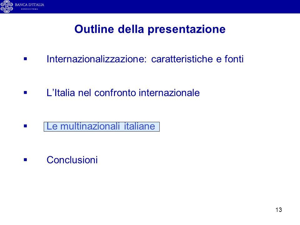 13  Internazionalizzazione: caratteristiche e fonti  L'Italia nel confronto internazionale  Le multinazionali italiane  Conclusioni Outline della
