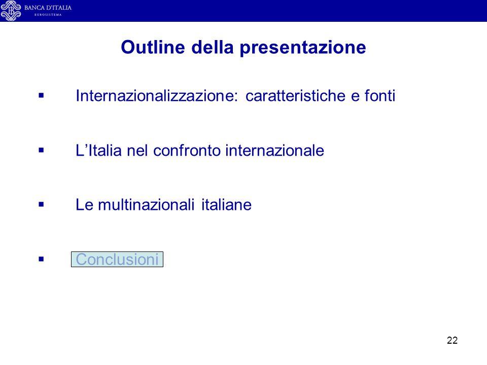 22  Internazionalizzazione: caratteristiche e fonti  L'Italia nel confronto internazionale  Le multinazionali italiane  Conclusioni Outline della