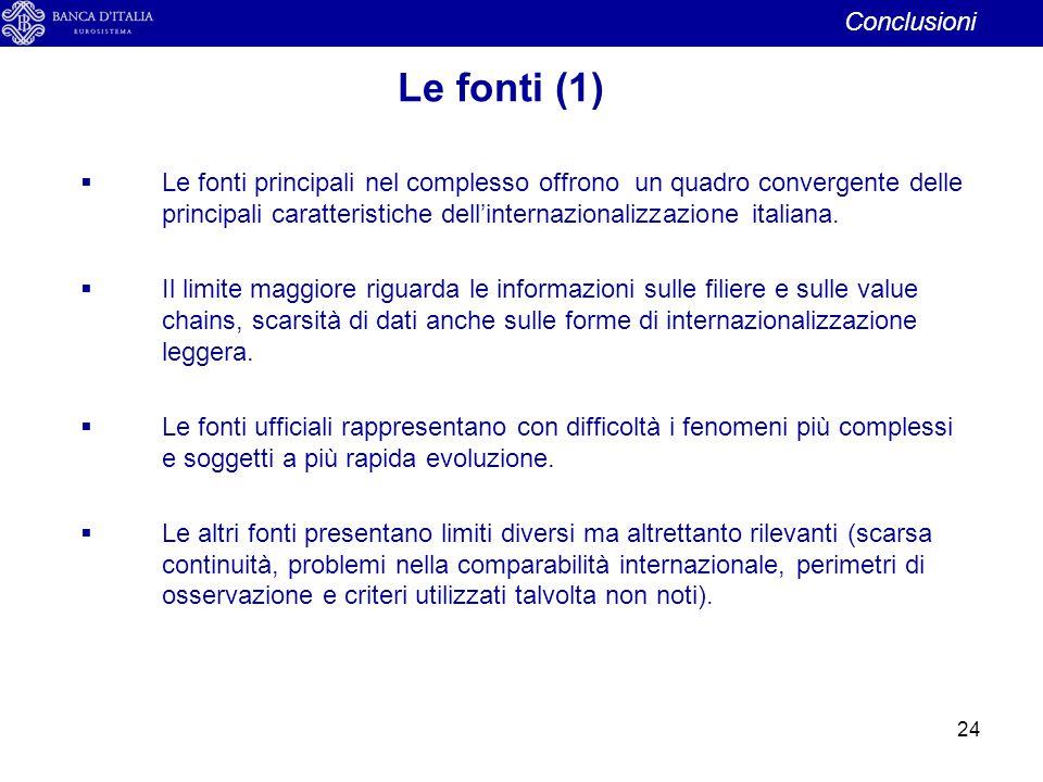 24  Le fonti principali nel complesso offrono un quadro convergente delle principali caratteristiche dell'internazionalizzazione italiana.  Il limit
