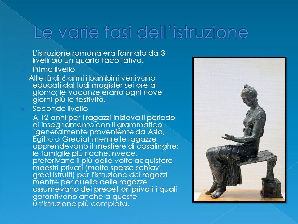  L'istruzione romana era formata da 3 livelli più un quarto facoltativo.  Primo livello All'età di 6 anni i bambini venivano educati dal ludi magist