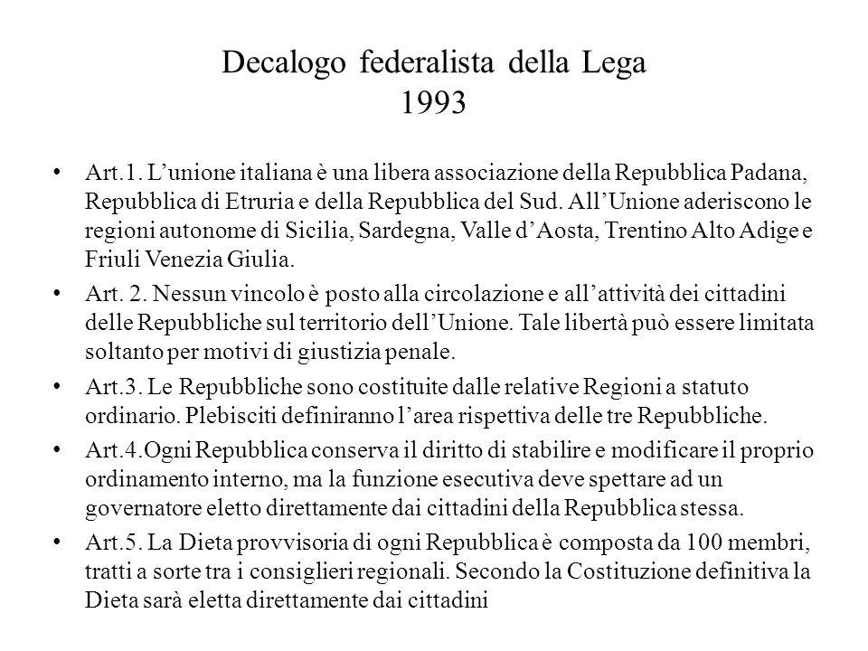 Decalogo federalista della Lega 1993 Art.1. L'unione italiana è una libera associazione della Repubblica Padana, Repubblica di Etruria e della Repubbl