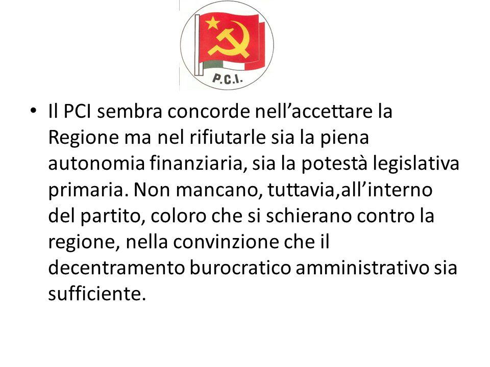 Il PCI sembra concorde nell'accettare la Regione ma nel rifiutarle sia la piena autonomia finanziaria, sia la potestà legislativa primaria. Non mancan