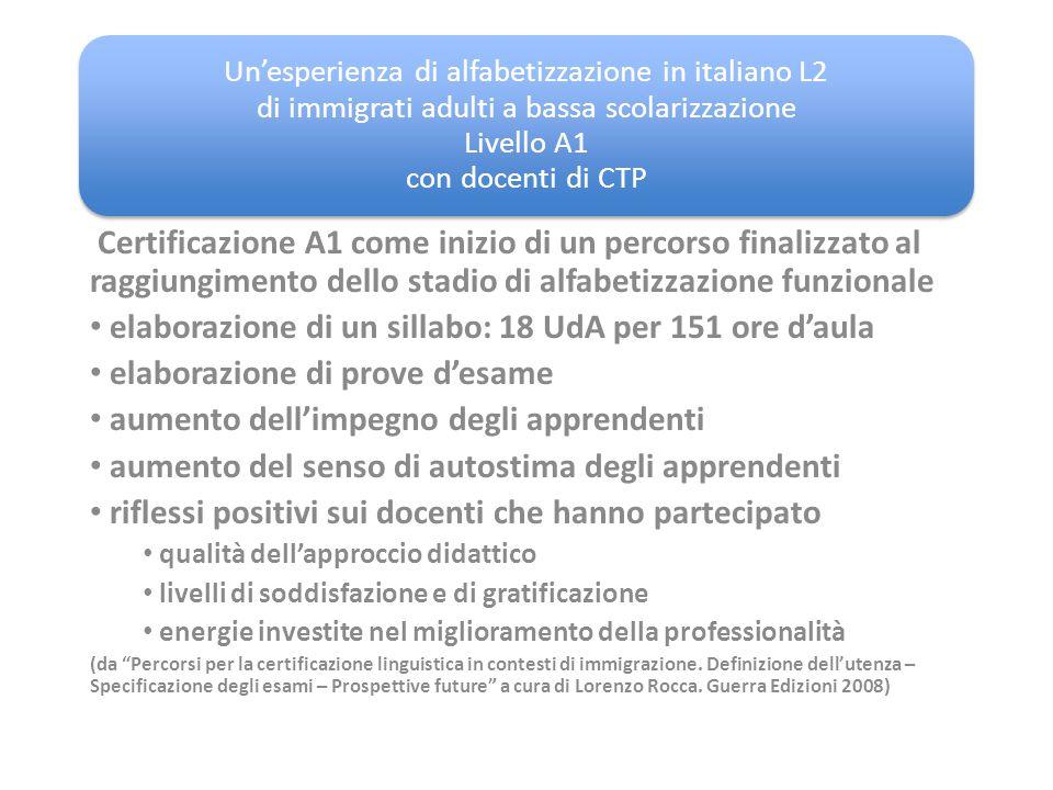 Un'esperienza di alfabetizzazione in italiano L2 di immigrati adulti a bassa scolarizzazione Livello A1 con docenti di CTP Certificazione A1 come iniz