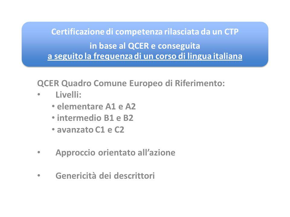 Certificazione di competenza rilasciata da un CTP in base al QCER e conseguita a seguito la frequenza di un corso di lingua italiana QCER Quadro Comun