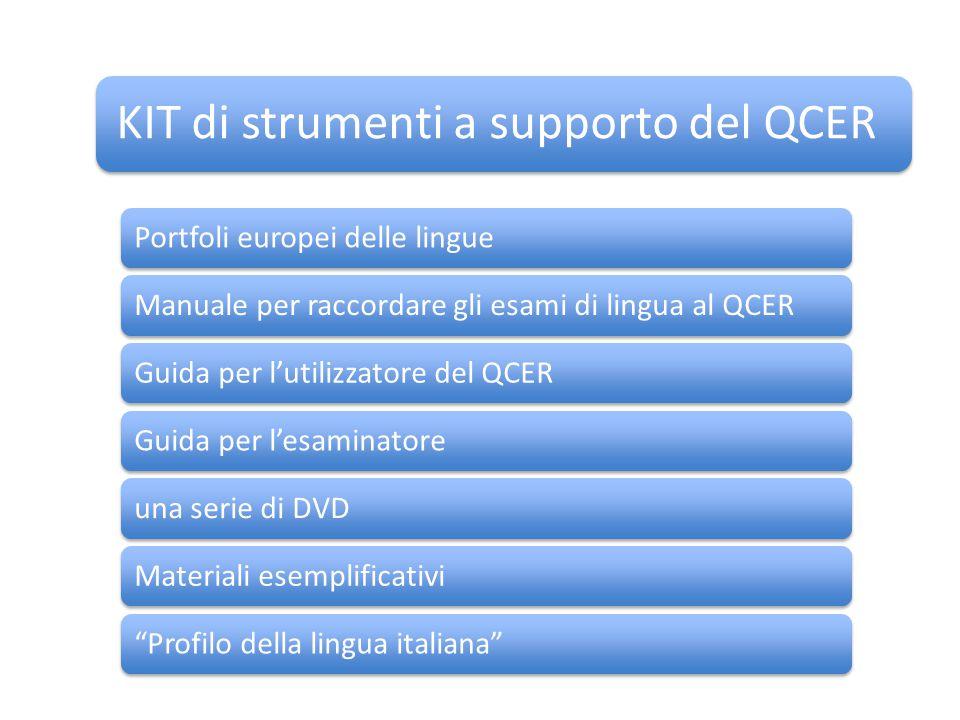 KIT di strumenti a supporto del QCER Portfoli europei delle lingueManuale per raccordare gli esami di lingua al QCERGuida per l'utilizzatore del QCERG