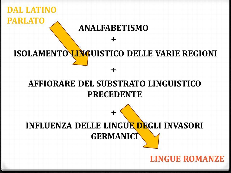 ANALFABETISMO + ISOLAMENTO LINGUISTICO DELLE VARIE REGIONI + AFFIORARE DEL SUBSTRATO LINGUISTICO PRECEDENTE + INFLUENZA DELLE LINGUE DEGLI INVASORI GE