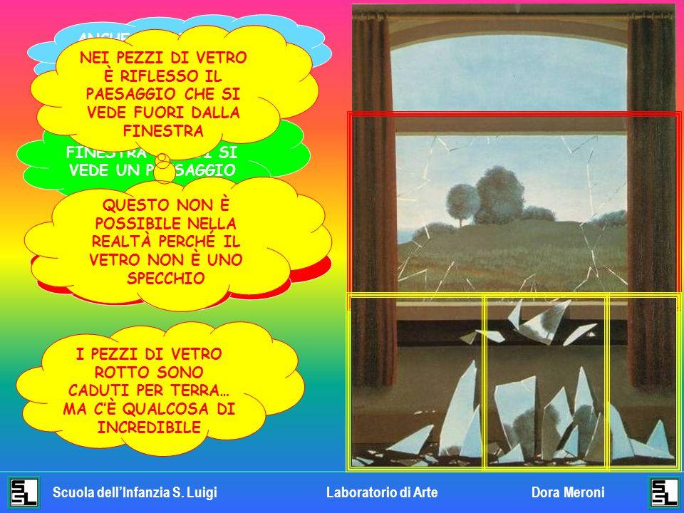 Scuola dell'Infanzia S. LuigiLaboratorio di ArteDora Meroni MA C'È UNA COSA CHE MAGRITTE AMA FARE PIÙ DELLE ALTRE... MESCOLARE LA REALTÀ CON LA FANTAS