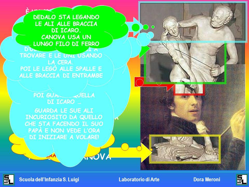 Scuola dell'Infanzia S. LuigiLaboratorio di ArteDora Meroni PASSARONO TANTI ANNI E DEDALO SENTIVA SEMPRE PIÙ FORTE LA NOSTALGIA DELLA LIBERTÀ. ANCHE S