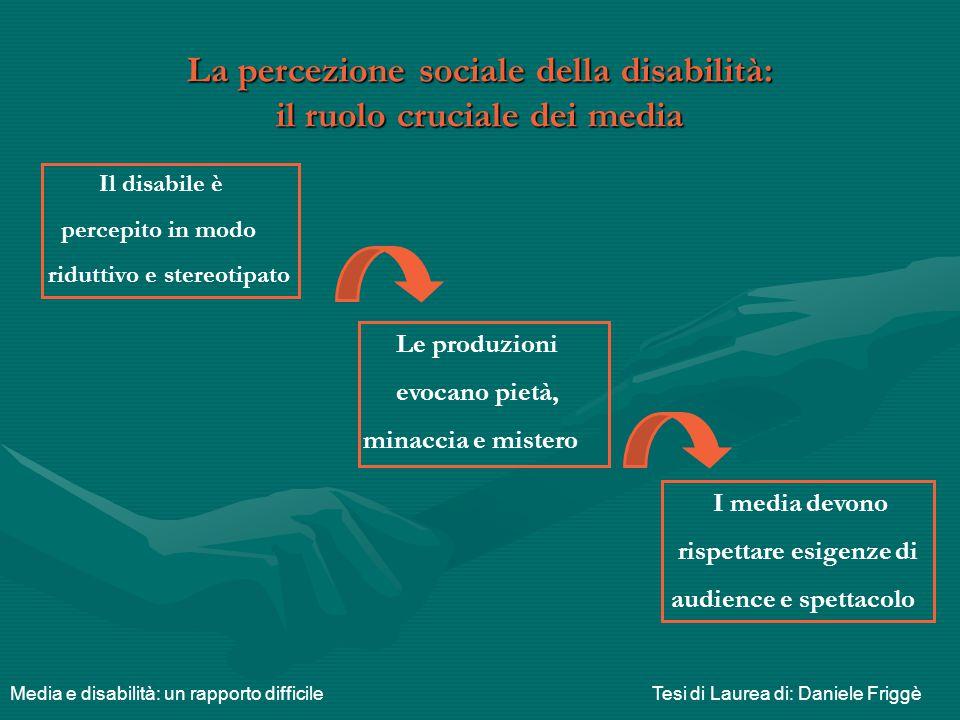 La percezione sociale della disabilità: il ruolo cruciale dei media I media devono rispettare esigenze di audience e spettacolo Le produzioni evocano