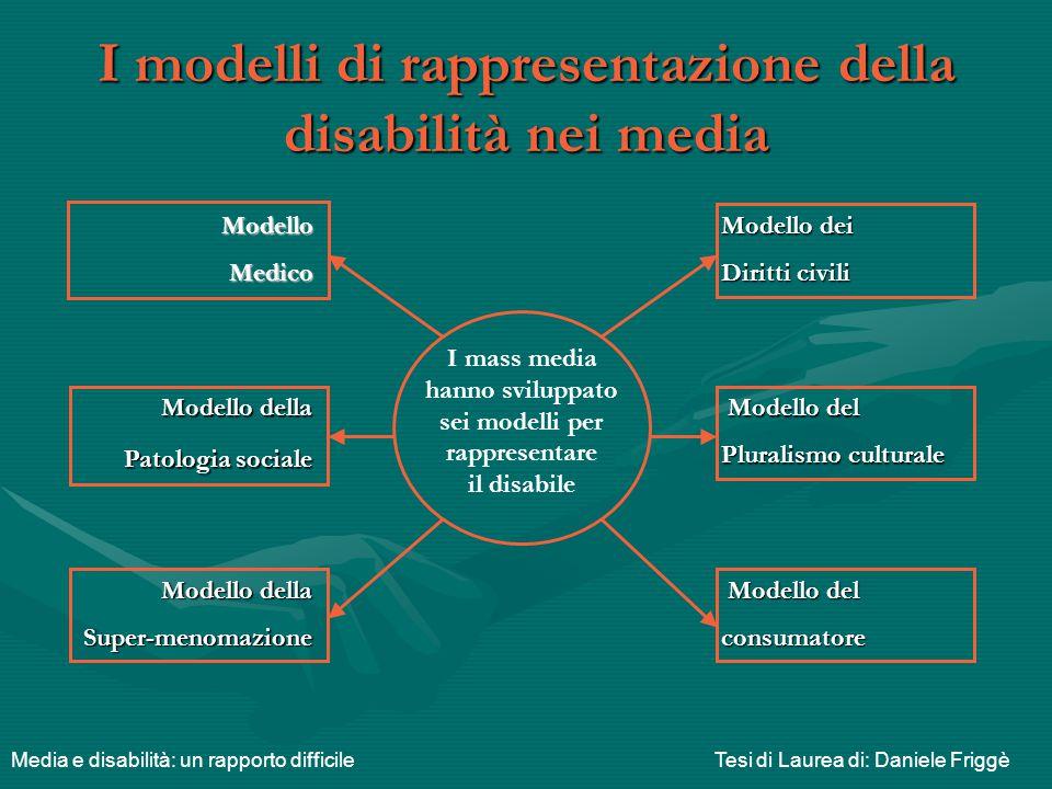 I modelli di rappresentazione della disabilità nei media Modello ModelloMedico I mass media hanno sviluppato sei modelli per rappresentare il disabile