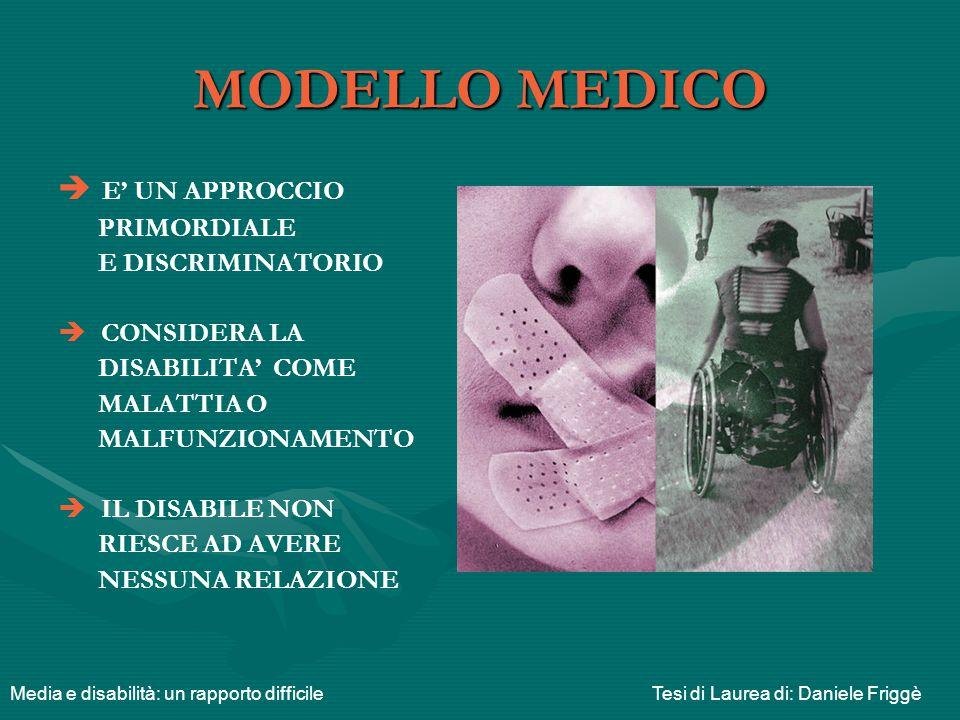 MODELLO MEDICO   E' UN APPROCCIO PRIMORDIALE E DISCRIMINATORIO   CONSIDERA LA DISABILITA' COME MALATTIA O MALFUNZIONAMENTO   IL DISABILE NON RIE