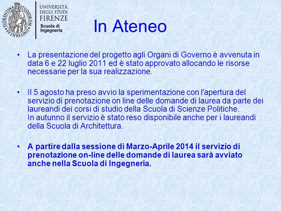 In Ateneo La presentazione del progetto agli Organi di Governo è avvenuta in data 6 e 22 luglio 2011 ed è stato approvato allocando le risorse necessa