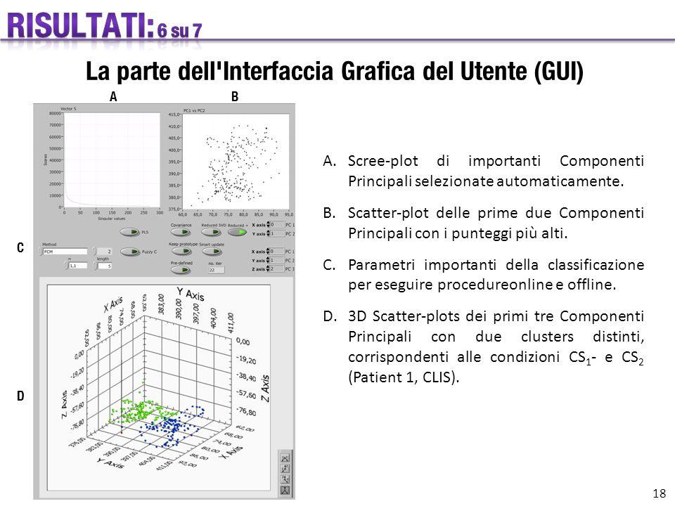 La parte dell'Interfaccia Grafica del Utente (GUI) A.Scree-plot di importanti Componenti Principali selezionate automaticamente. B.Scatter-plot delle