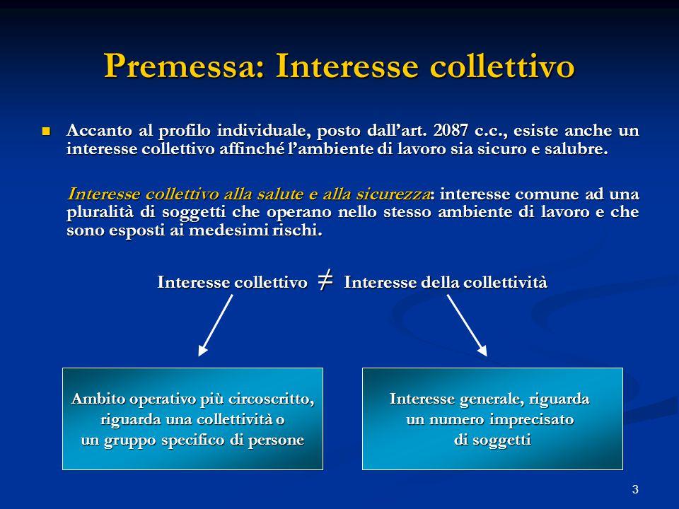 3 Premessa: Interesse collettivo Accanto al profilo individuale, posto dall'art.