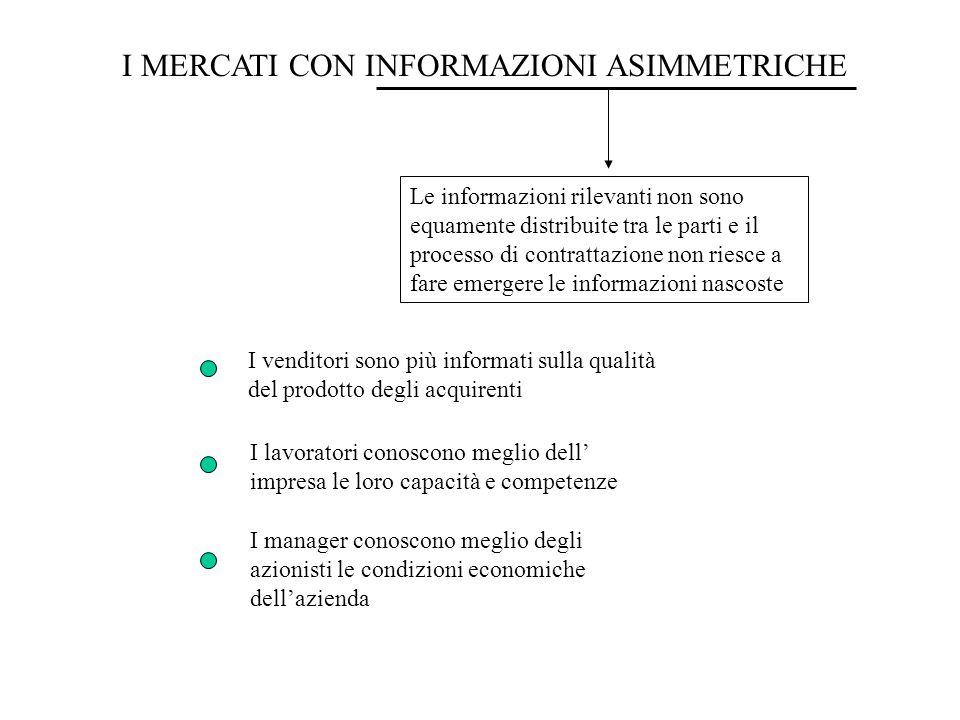 I MERCATI CON INFORMAZIONI ASIMMETRICHE Le informazioni rilevanti non sono equamente distribuite tra le parti e il processo di contrattazione non ries
