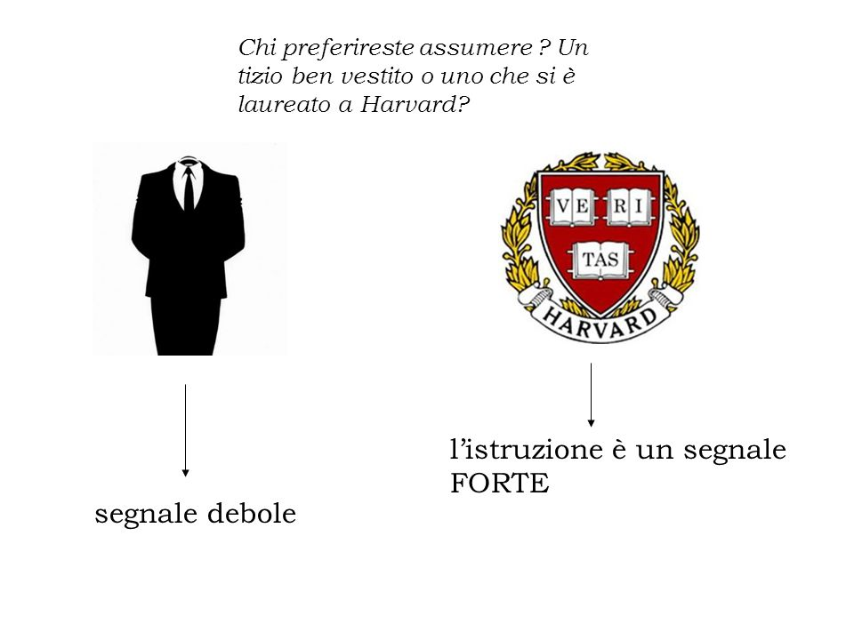 Chi preferireste assumere ? Un tizio ben vestito o uno che si è laureato a Harvard? segnale debole l'istruzione è un segnale FORTE