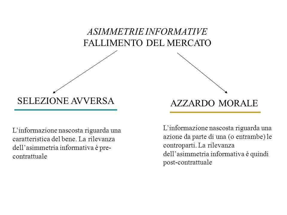 ASIMMETRIE INFORMATIVE FALLIMENTO DEL MERCATO L'informazione nascosta riguarda una caratteristica del bene. La rilevanza dell'asimmetria informativa è