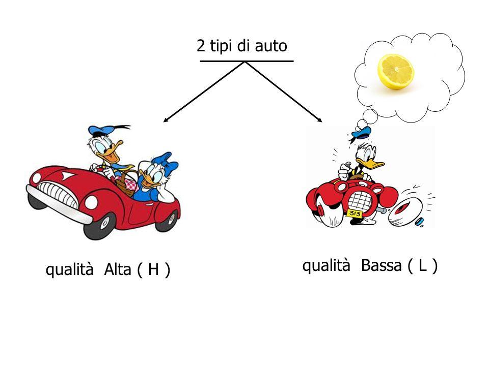 qualità Alta ( H ) qualità Bassa ( L ) 2 tipi di auto