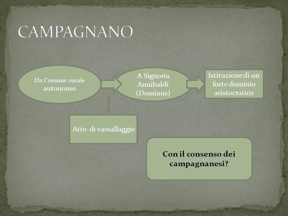 Da Comune rurale autonomo A Signoria Annibaldi (Dominus) Istituzione di un forte dominio aristocratico Atto di vassallaggio Con il consenso dei campag