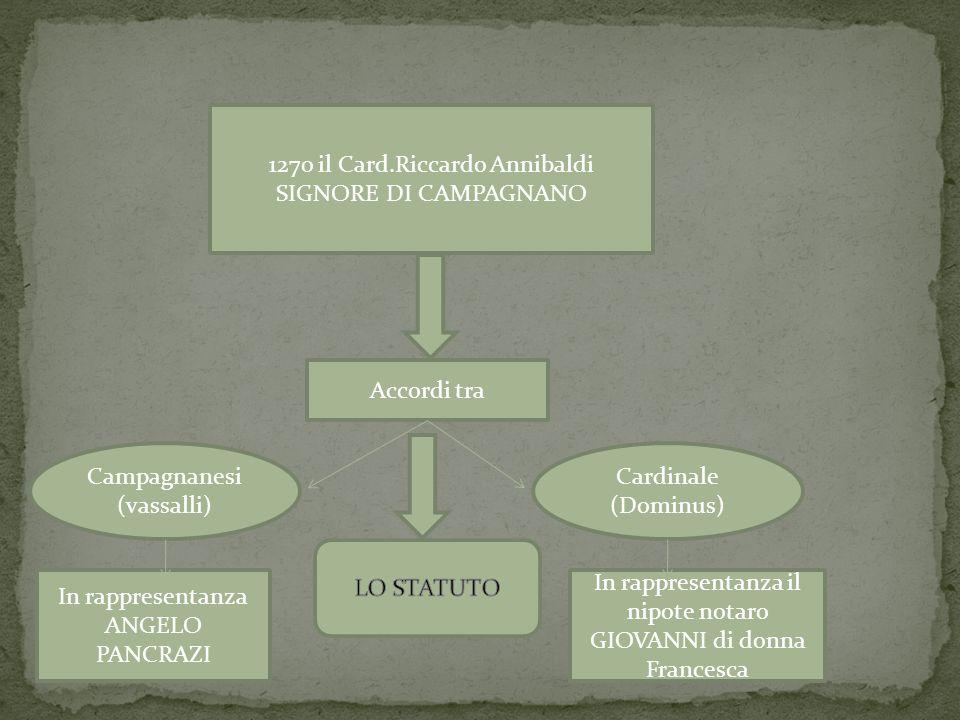 1270 il Card.Riccardo Annibaldi SIGNORE DI CAMPAGNANO Accordi tra Campagnanesi (vassalli) Cardinale (Dominus) In rappresentanza ANGELO PANCRAZI In rap