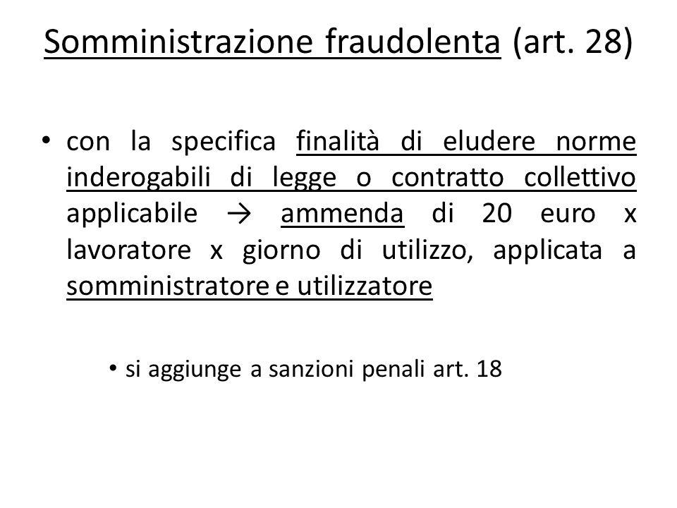 Somministrazione fraudolenta (art. 28) con la specifica finalità di eludere norme inderogabili di legge o contratto collettivo applicabile → ammenda d