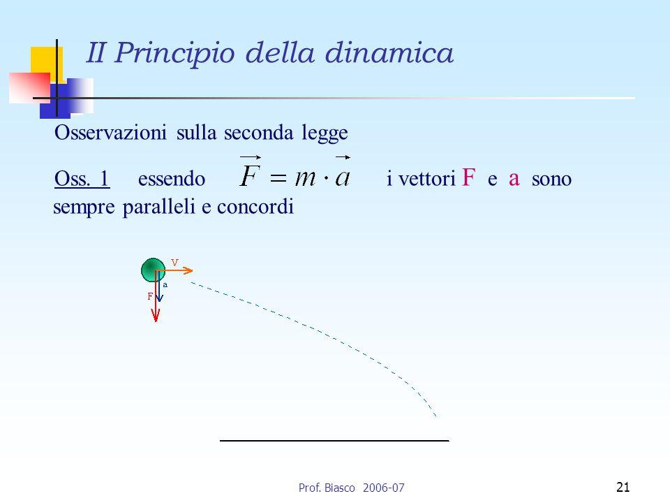Prof.Biasco 2006-07 21 II Principio della dinamica Osservazioni sulla seconda legge Oss.